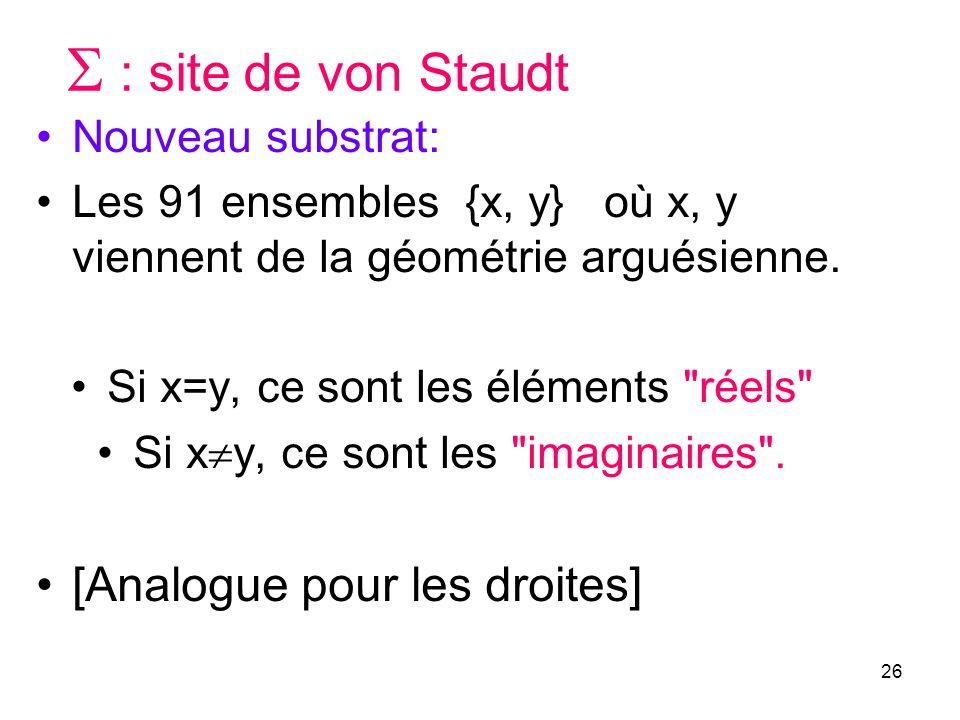  : site de von Staudt [Analogue pour les droites] Nouveau substrat: